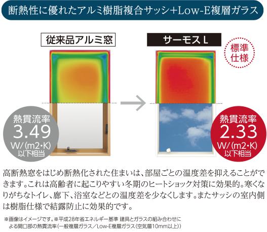 断熱性に優れたアルミ樹脂複合サッシ+Low-E複層ガラス