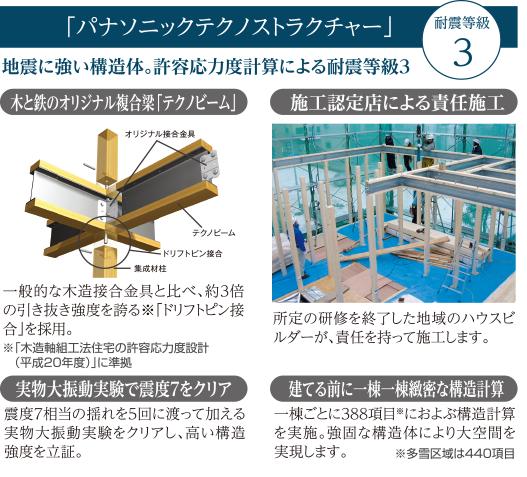 「パナソニックテクノストラクチャー」耐震等級3