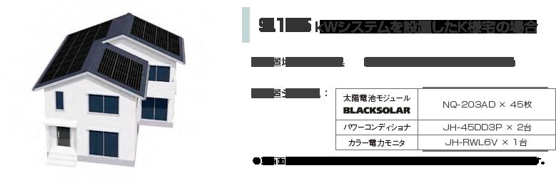 9.135kWシステムを設置したK様宅の場合